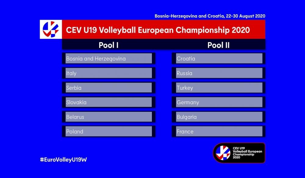 EuroVolleyU19W_DOL_results.jpg